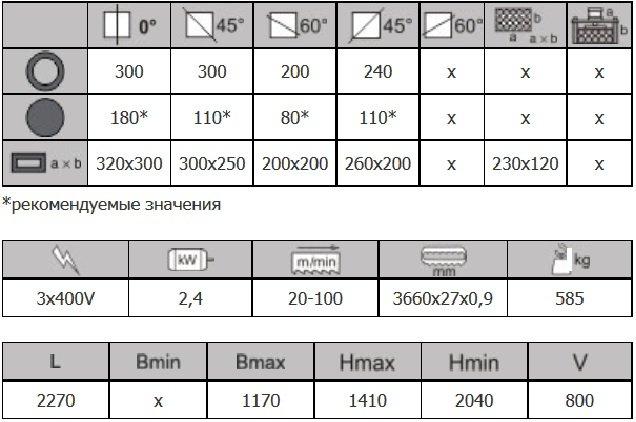 технические характеристики Pegas 300х320