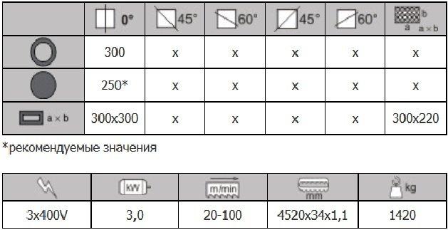 технические характеристики Pegas 300x300-herkules-x-cnc