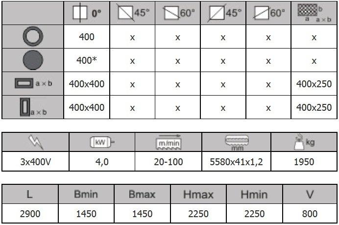 технические характеристики Pegas 400х400 Herkules