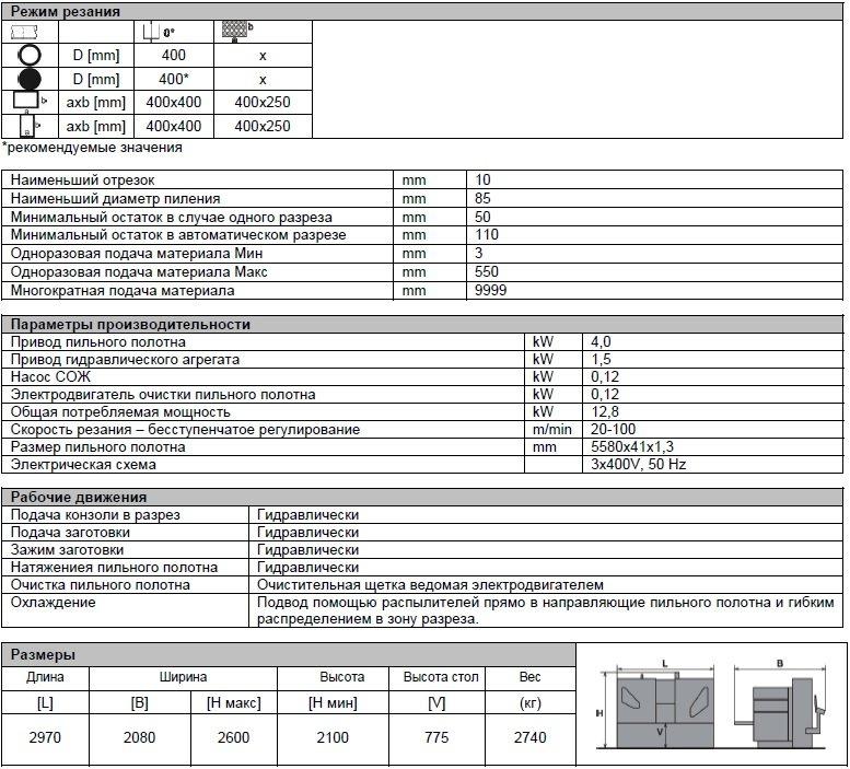 технические характеристики Pegas 400x400-herkules-x-cnc